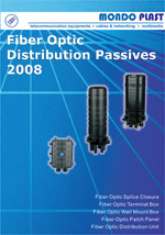 Fiber Optic Distribution Passives Catalog 2008